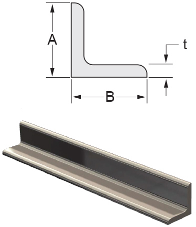 equal-angle