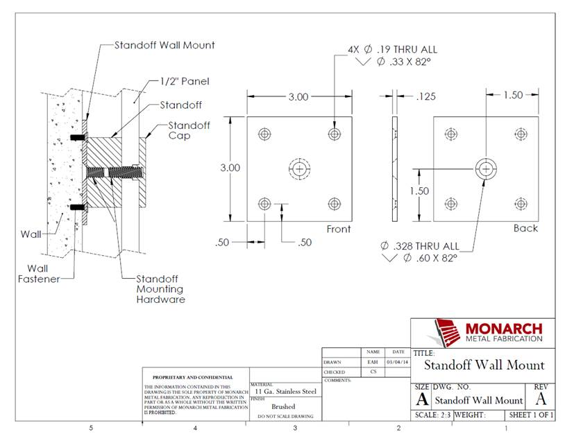 Overview Of Mounting Standoffs In Drywall Gypsum Wall