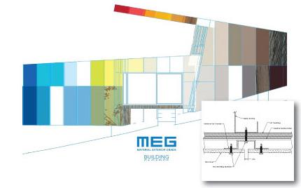 MEG Panels