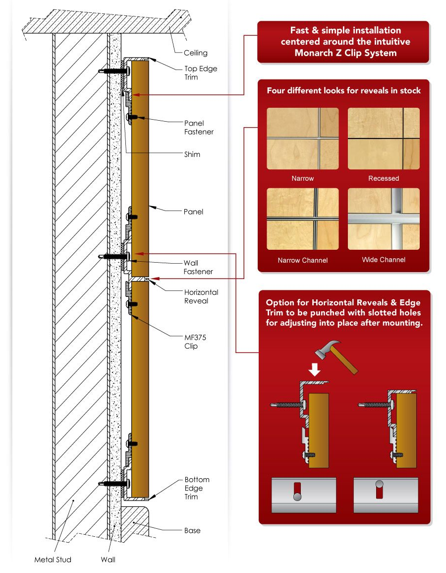 Metal Panel Clip System : Easy wall panel hanging system monarch metal