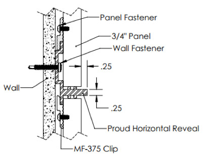 Monarch Metal Wall Panel System - EPS-H075-P