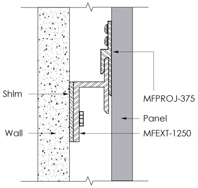 Aluminum Z Clips Panel Clips Monarch Metal