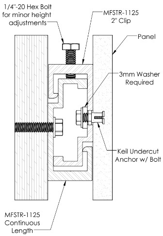 Undercut Anchor Compatible Cladding Systems